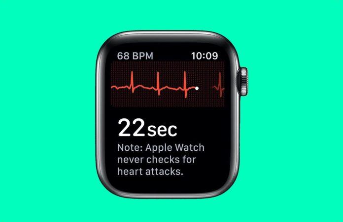 _Apple Watch Series 5-min