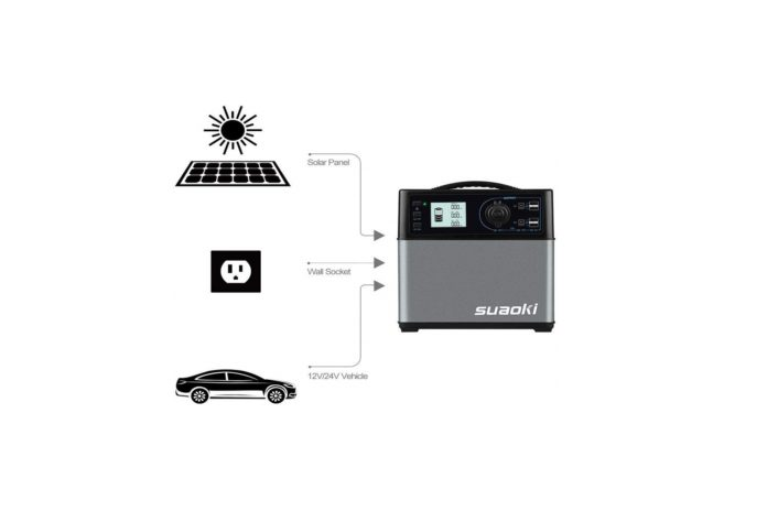 SUAOKI 400Wh 120,000mAh Portable Generator Power Station