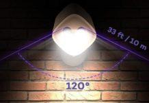 VAVA Motion Sensor Spotlight-min