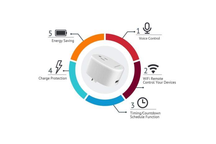 HUGOAI Smart Mini Outlet