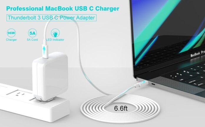SZPOWER 96W USB C Power Adapter-min